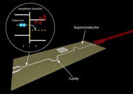 Wetenschappers demonstreren nieuw soort laser